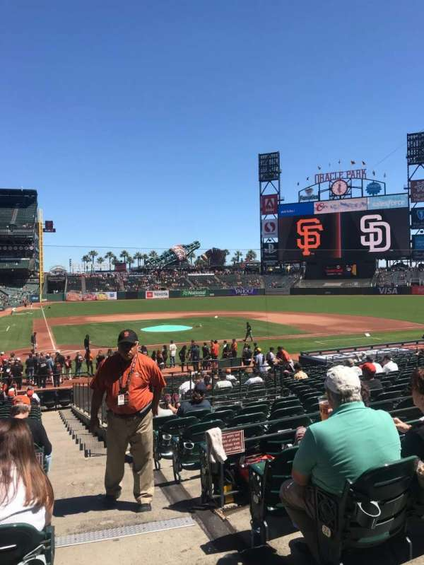 Oracle Park, section: 112, row: 27, seat: 1-2