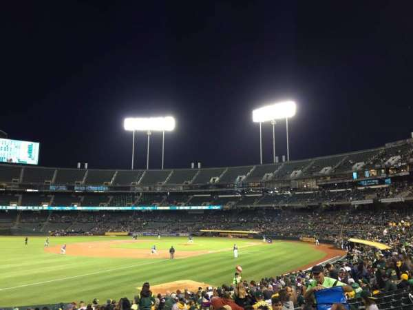 Oakland Alameda Coliseum, section: 128, row: 21, seat: 11