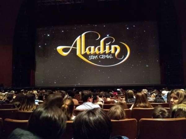 Teatro Gran Rex, section: Platea, row: 14, seat: C14