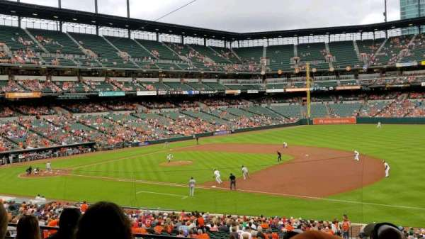 Oriole Park at Camden Yards, section: 15, row: 6, seat: 8