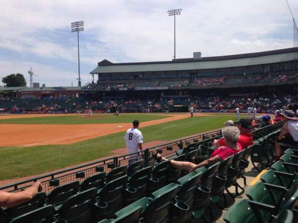Louisville Slugger Field, section: 122, row: E, seat: 10