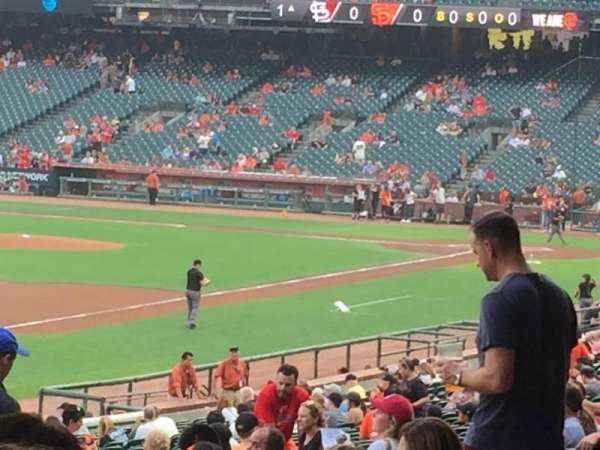 AT&T Park, section: 130, row: 35, seat: 15