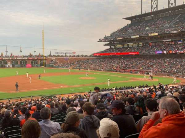 Oracle Park, section: 125, row: 31, seat: 15