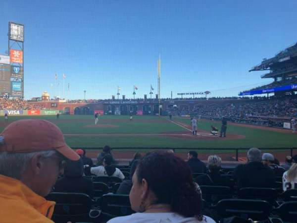 Oracle Park, section: 121, row: F, seat: 10