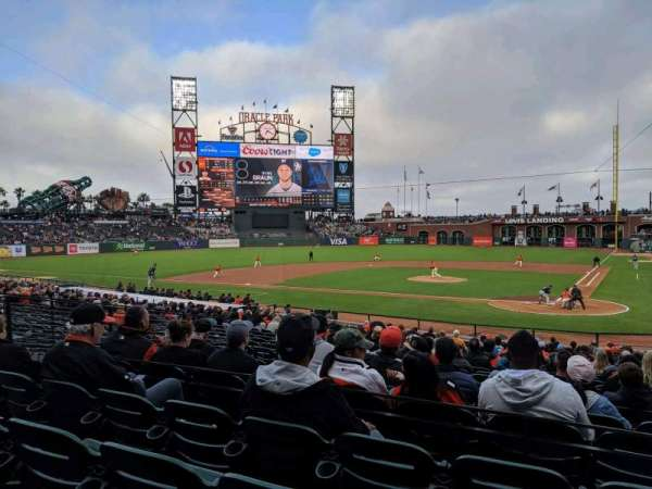 Oracle Park, section: 119, row: 26, seat: 5