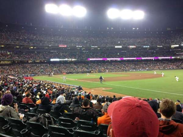 AT&T Park, section: 102, row: 19, seat: 8