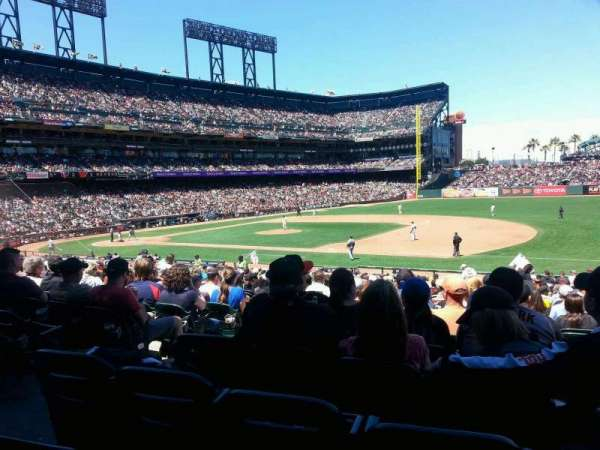 AT&T Park, section: 105, row: 10, seat: 30