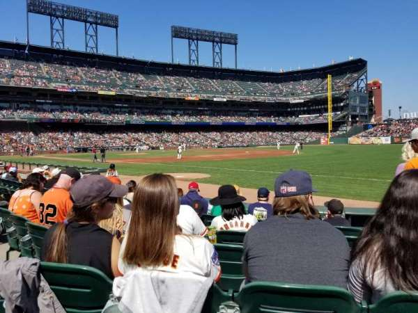 AT&T Park, section: LB103, row: 7, seat: 2