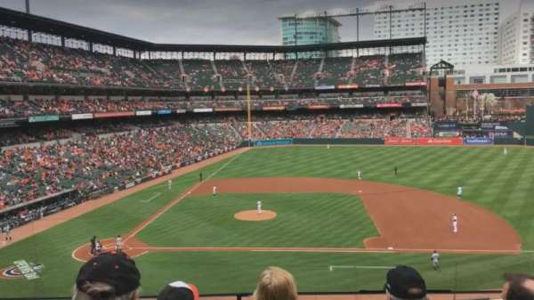 Oriole Park at Camden Yards, section: 222, row: 4, seat: 5