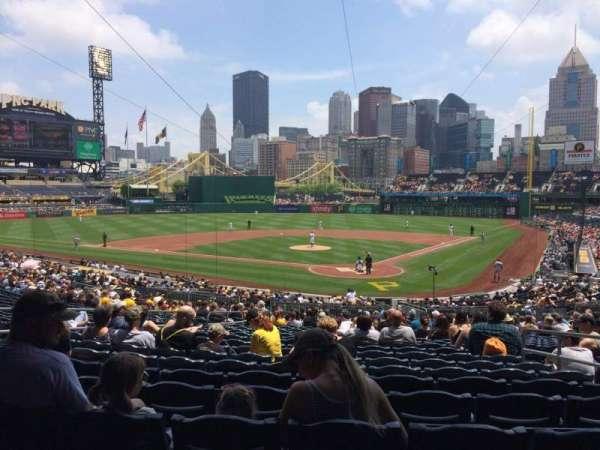PNC Park, section: 117, row: Z, seat: 23