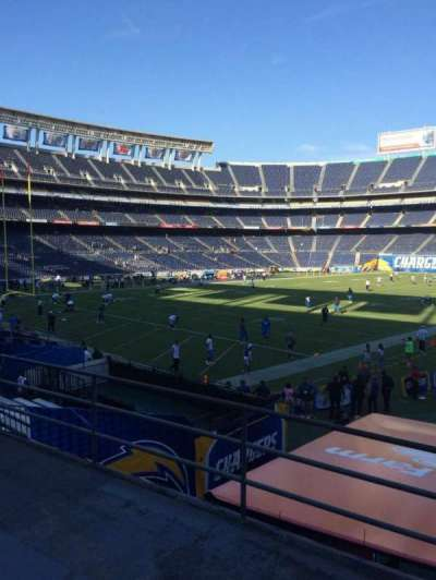 Sdccu Stadium Section P26 Home Of San Diego Chargers