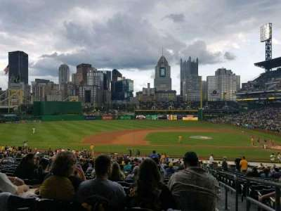 PNC Park, section: 123, row: Y, seat: 1