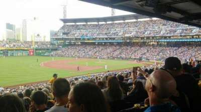 PNC Park, section: 129, row: GG, seat: 10