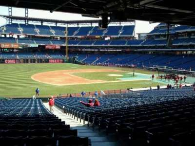Citizens bank park  section Standing Room