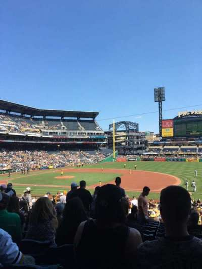 PNC Park, section: 108, row: X, seat: 15