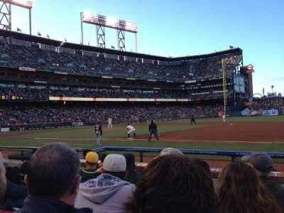 AT&T Park, section: 106, row: 6, seat: 2