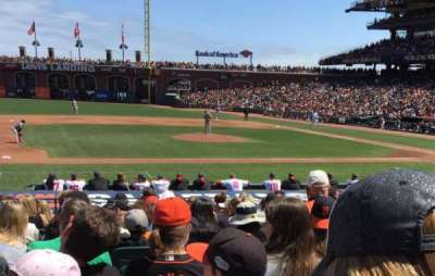 AT&T Park, section: 123, row: L, seat: 9-11
