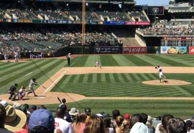 Oakland Alameda Coliseum, section: 114, row: 21, seat: 8