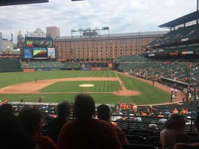 Oriole Park at Camden Yards, section: 47, row: 6, seat: 8