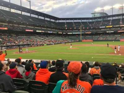 Oriole Park at Camden Yards, section: 22, row: 12, seat: 1