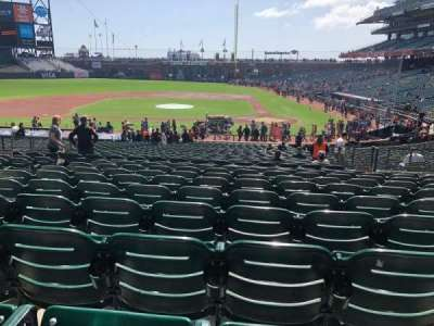 AT&T Park, section: 121, row: 32, seat: 11