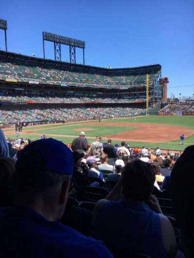AT&T Park, section: LB105, row: 32, seat: 9