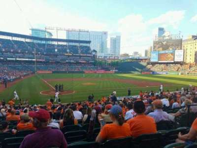 Oriole Park at Camden Yards, section: 30, row: 26, seat: 6