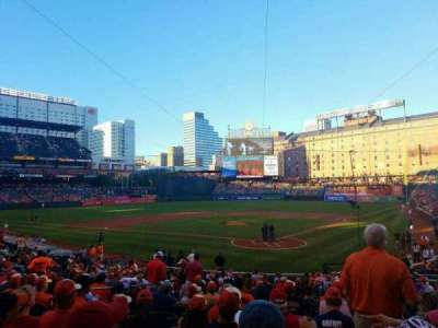 Oriole Park at Camden Yards, section: 40, row: 24, seat: 5