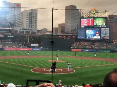 Oriole Park at Camden Yards, section: 36, row: 19, seat: 6