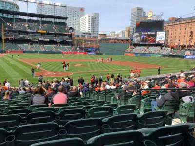 Oriole Park at Camden Yards, section: 32, row: 24, seat: 4