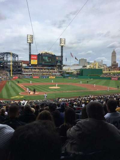 PNC Park, section: 114, row: X, seat: 23