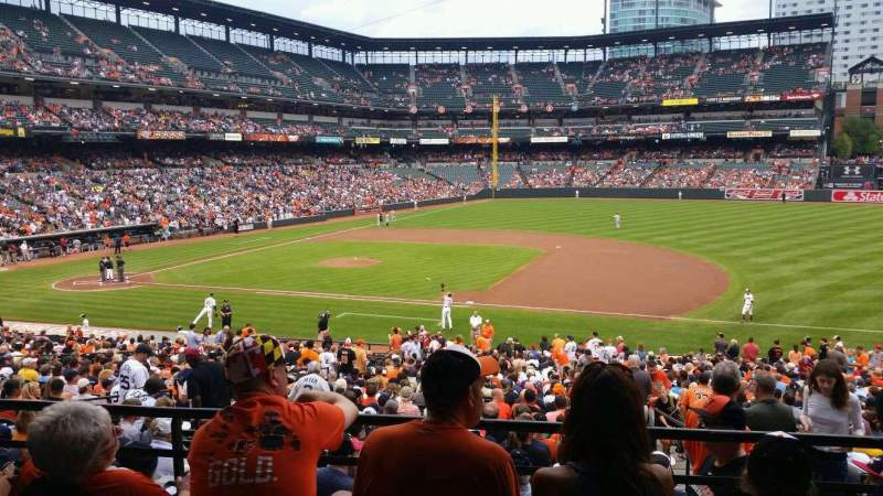 Seating view for Oriole Park at Camden Yards Section 17 Row 4 Seat 6