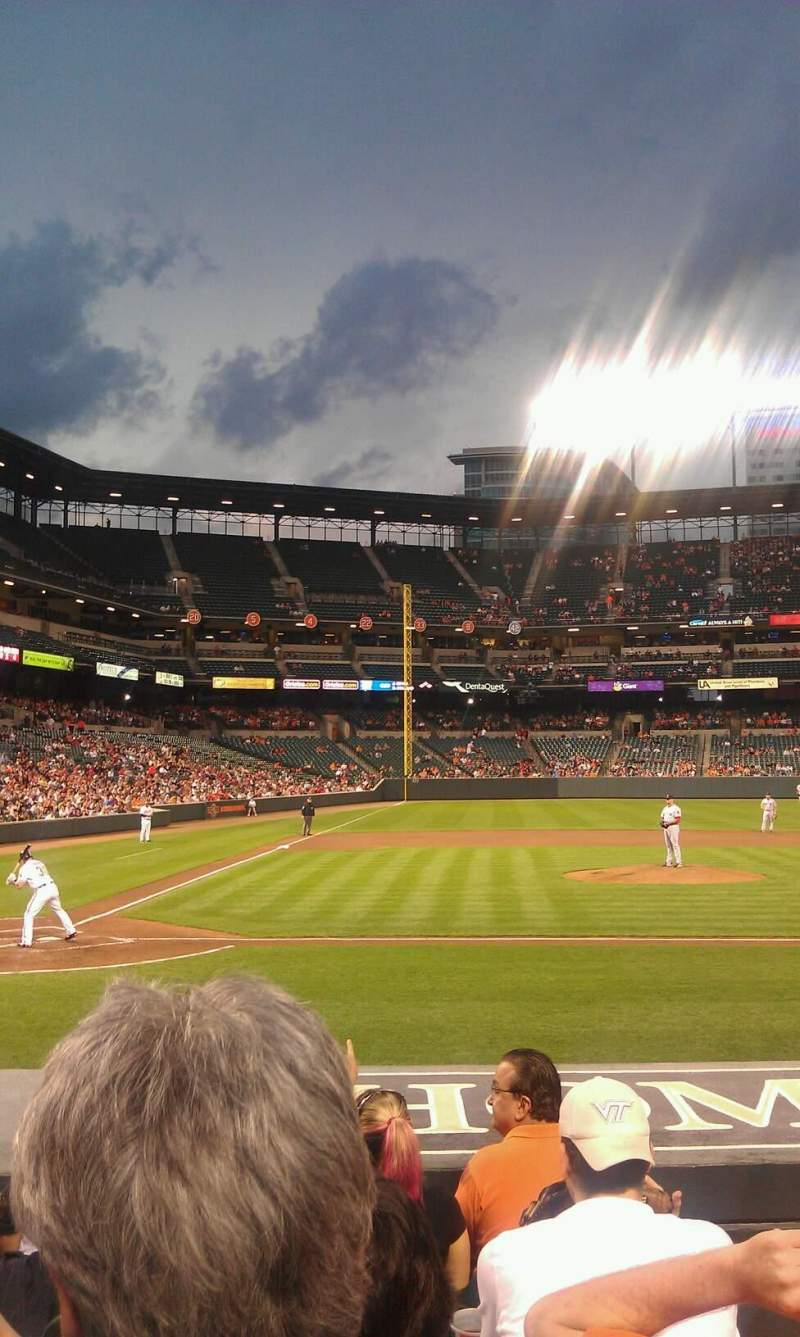 Seating view for Oriole Park at Camden Yards Section 26 Row 6 Seat 1